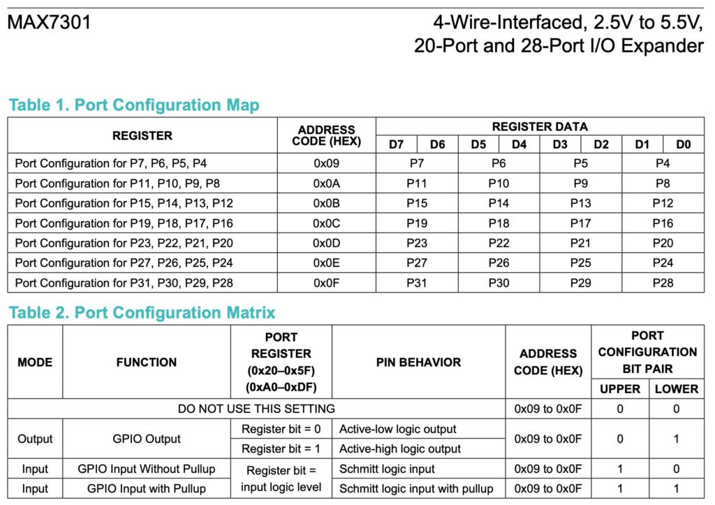 Výřez z datasheetu MAX7301