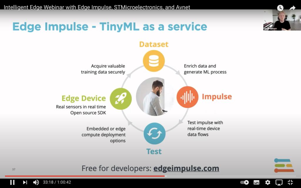 Snímek z webináře o TinyML
