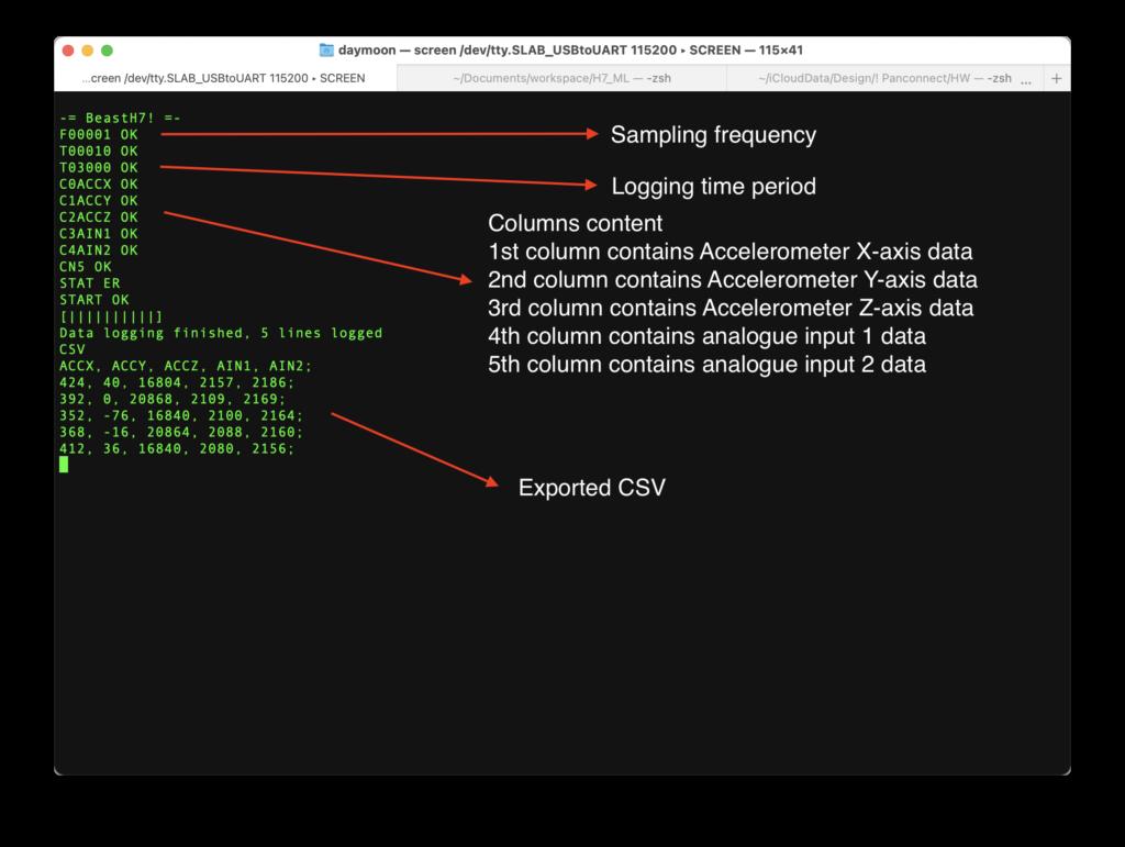Náhled na prostředí data loggeru